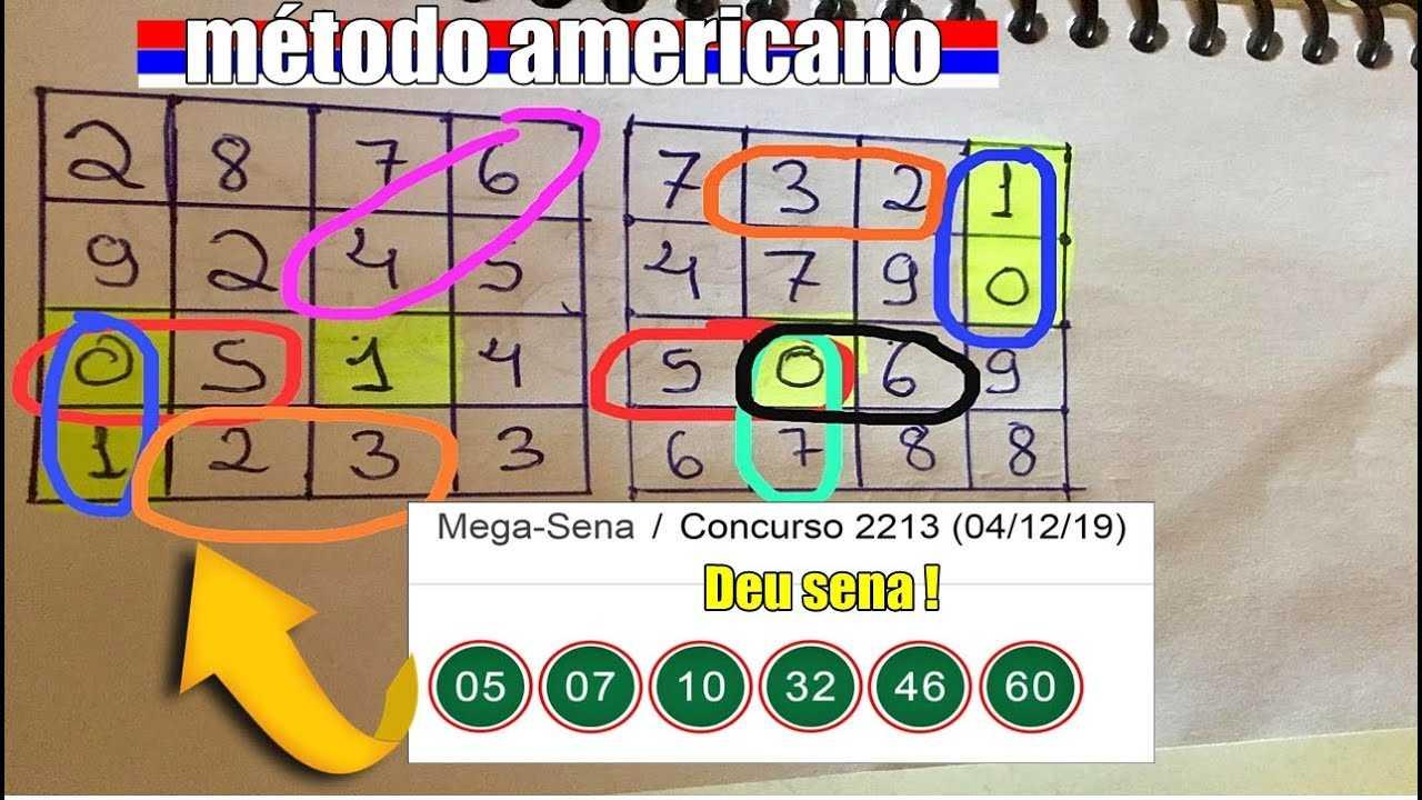 Github - gmendonca/mega-sena: lottery data analysis based on mega sena.