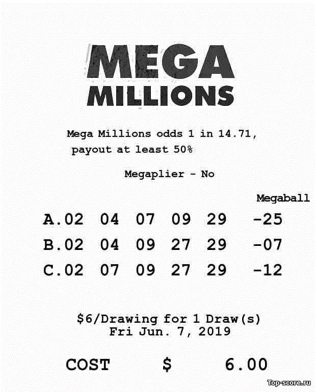 EuroMillions Lotterie (Euromillionen) - wie man aus Russland spielt: wie man ein Ticket kauft + Vorschriften