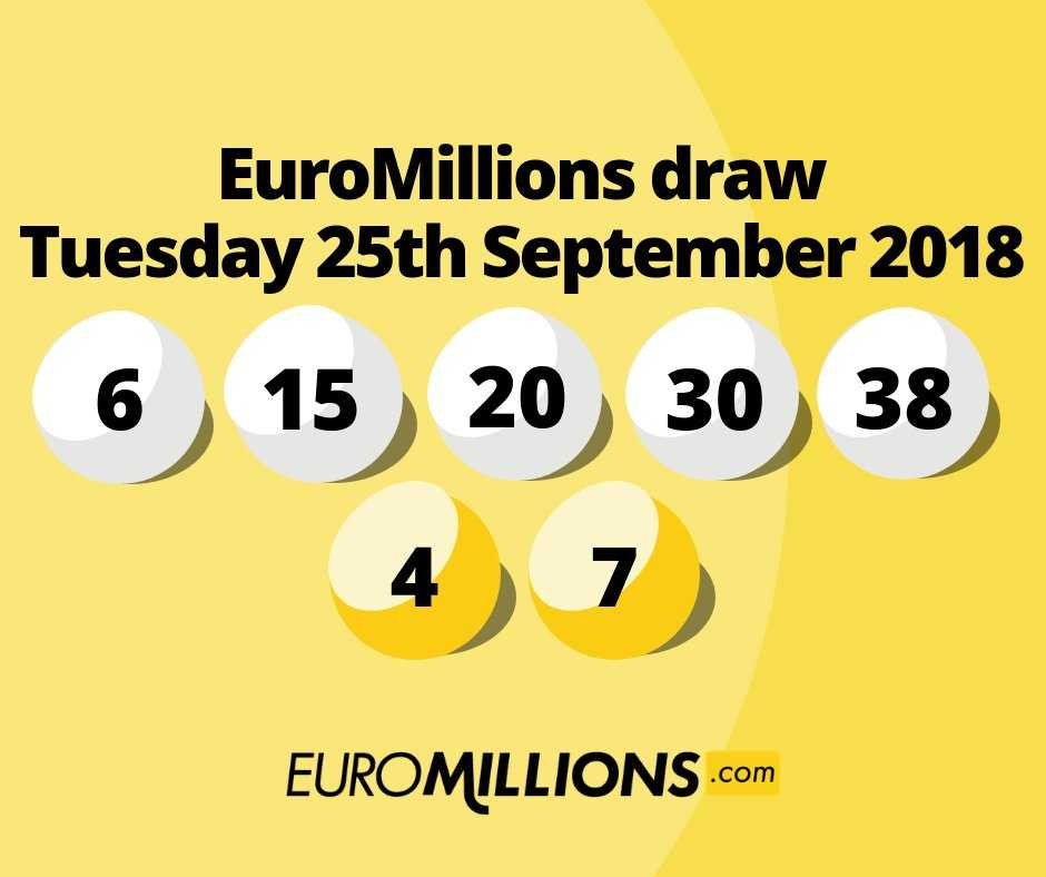 Euromillions - special draws and associated draws