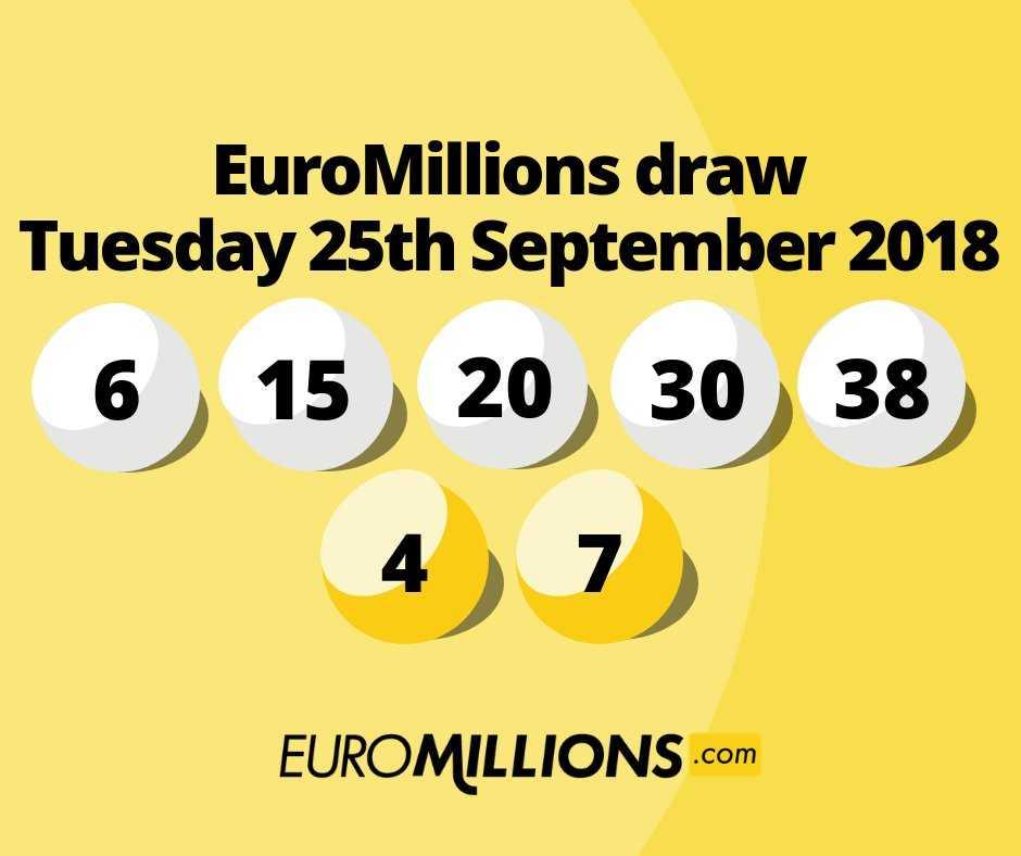 Euromillionen - Sonderzüge und zugehörige Ziehungen
