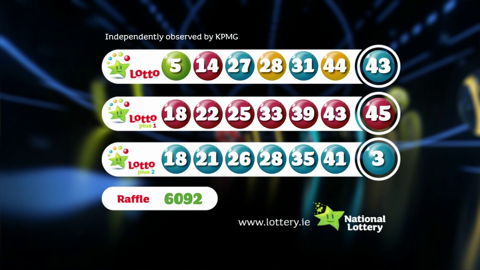 Британская лотерея uk lotto