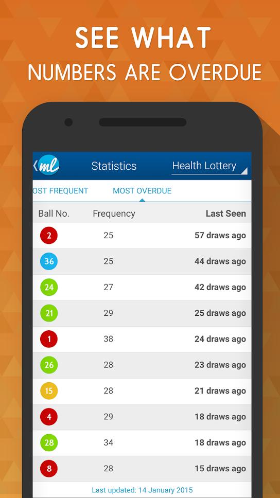 Lotto australského pondělí (6 z 45)