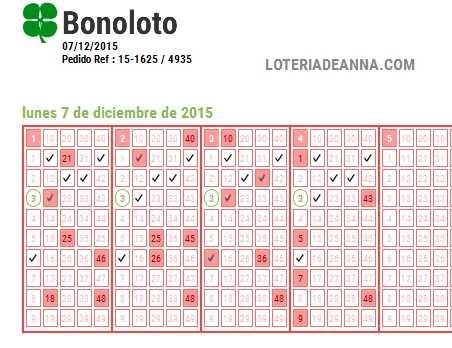 Лотерея bonoloto — как принять участие находясь в россии + инструкция