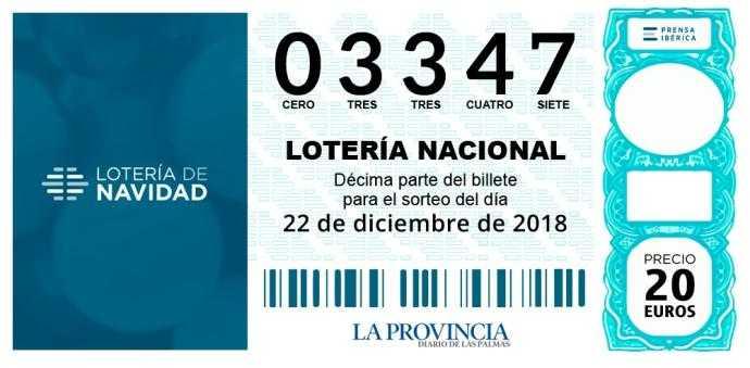 Hiszpańska loteria El Gordo de Navidad | hiszpania loteria bożonarodzeniowa