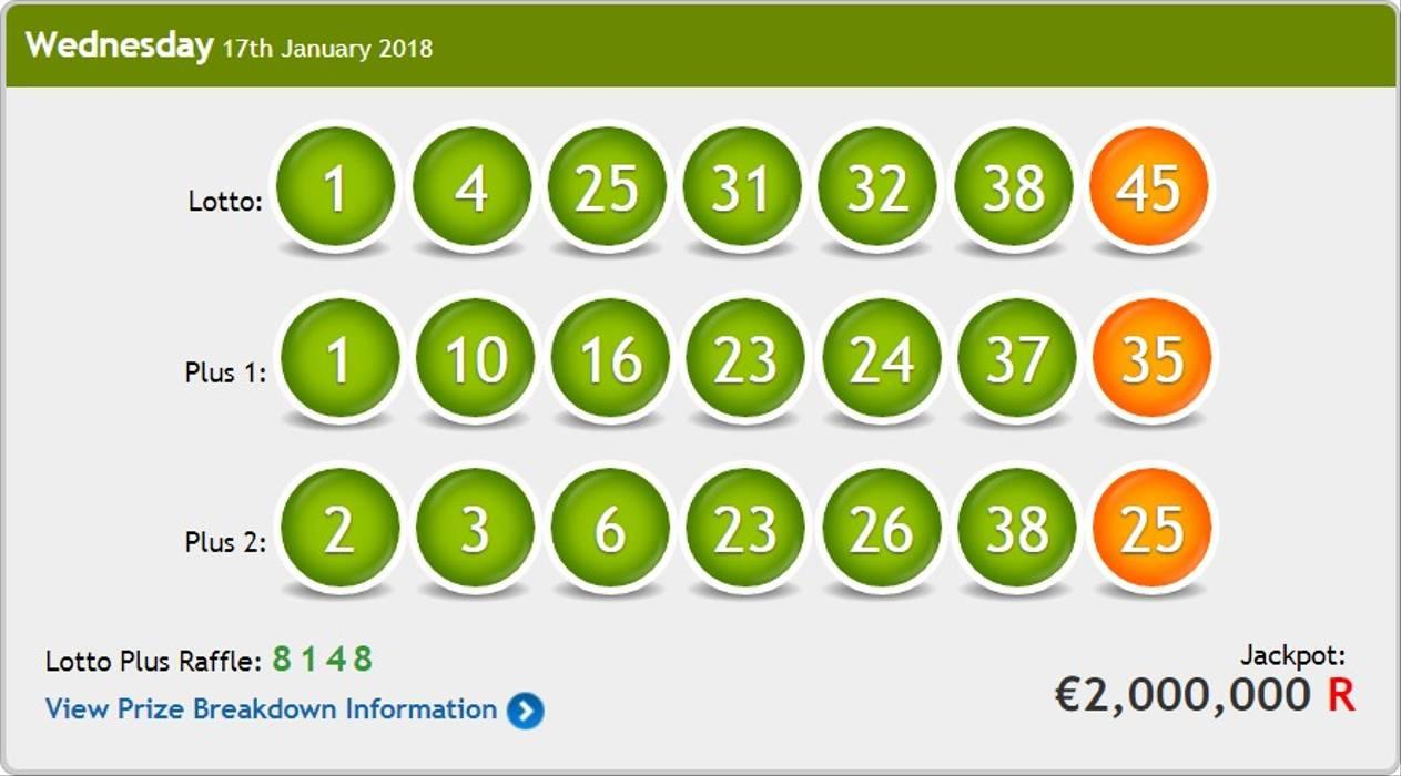Osztrák lottó lottó (6 nak,-nek 45)