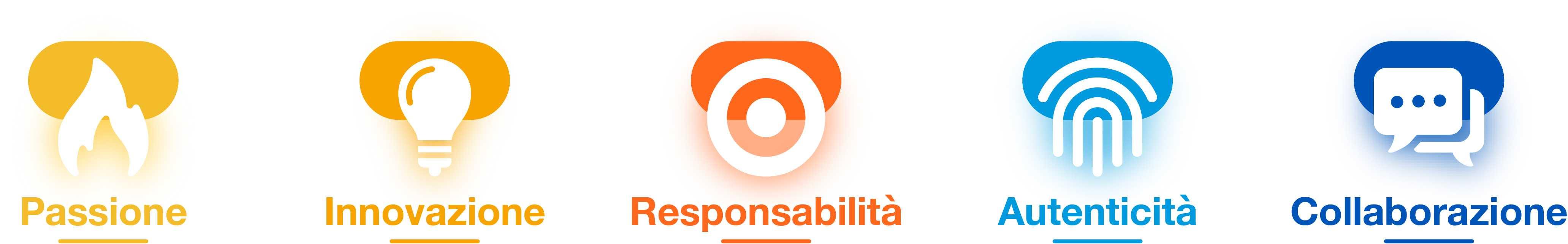 Lottomatica, công ty và dịch vụ