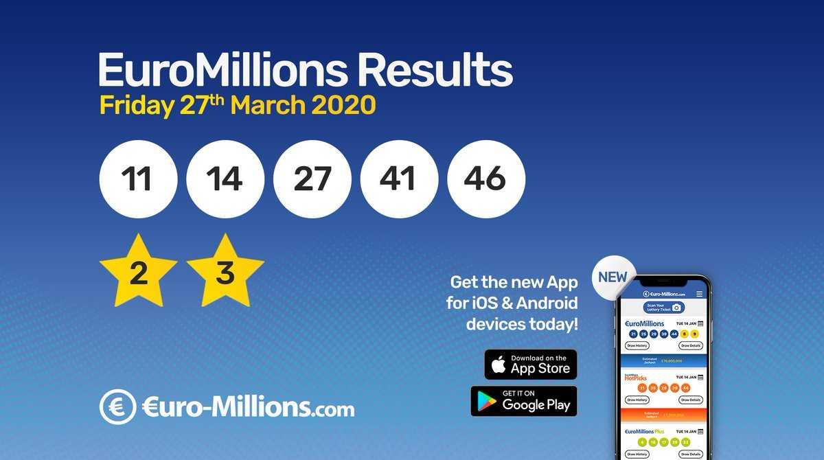 Spanische Lotterie Euromillionen (5 из 50 + 2 von 12)