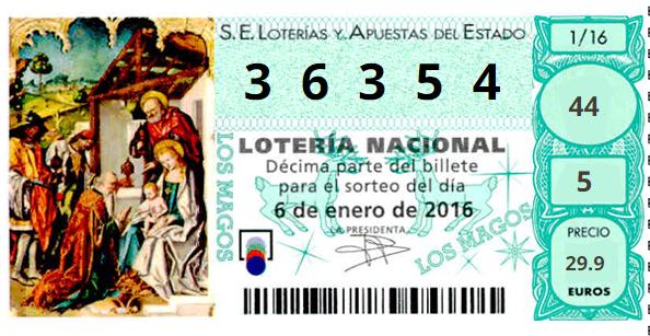Часто задаваемые вопросы о рождественском тираже испанской лотереи «эль гордо де навидад»
