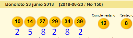 Spain - bonoloto обзор