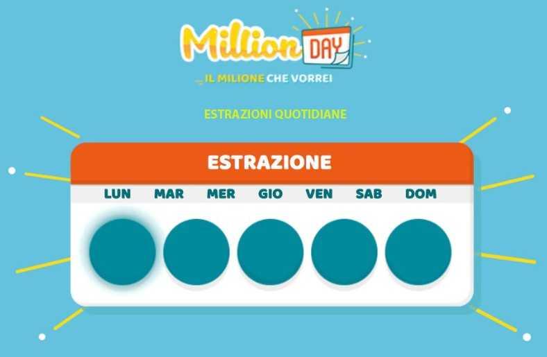 lotteri Italia milliondag