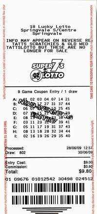 tatts com avis de loterie australienne