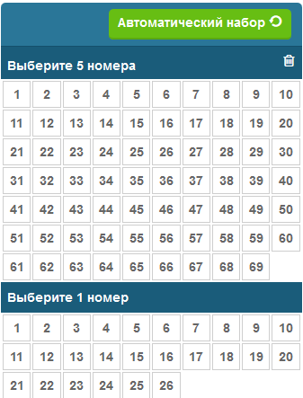 Foreign lottery games for Russians: which lotteries to choose?