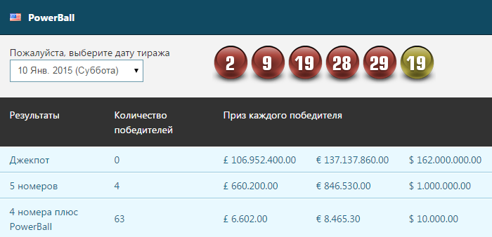 How to play world lotteries from Russia - the best foreign lotteries online - lotteryimira.rf