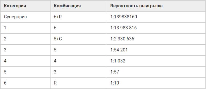 西班牙彩票la primitiva-从俄罗斯购买彩票-lotteryimira.rf