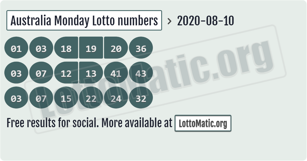 Australia monday lotto results | australia wednesday lotto results