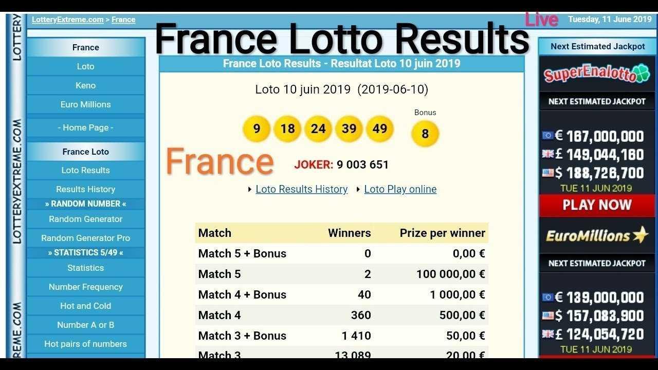 Lotto w Finlandii: najnowsze wyniki i informacje