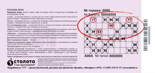 Španělská loterie bonoloto - jak koupit tiket z Ruska + loterijní pravidla | zahraniční loterie