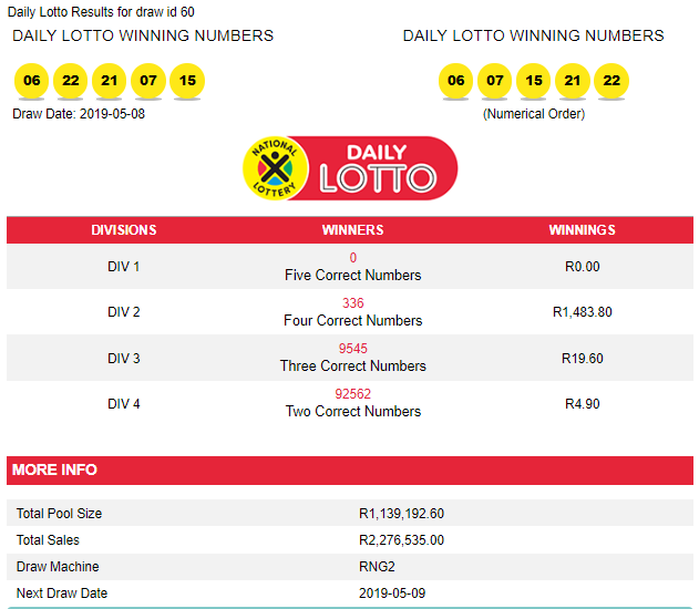 South africa lotto plus 1 results