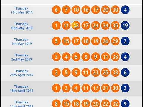 Lotto østerrike (lotto 6 ute 45) online - hvordan delta fra Russland + sjekk inn