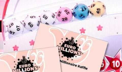 Foreign lotteries that Russians can play online