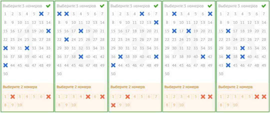 Xổ số austria (lô tô 6 ngoài 45) trực tuyến - cách tham gia từ Nga + đăng ký vào | thế giới xổ số