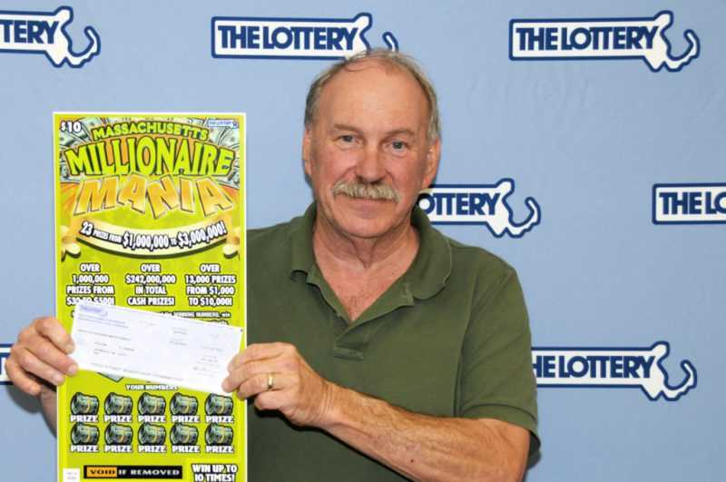 How to choose the best lottery syndicate?