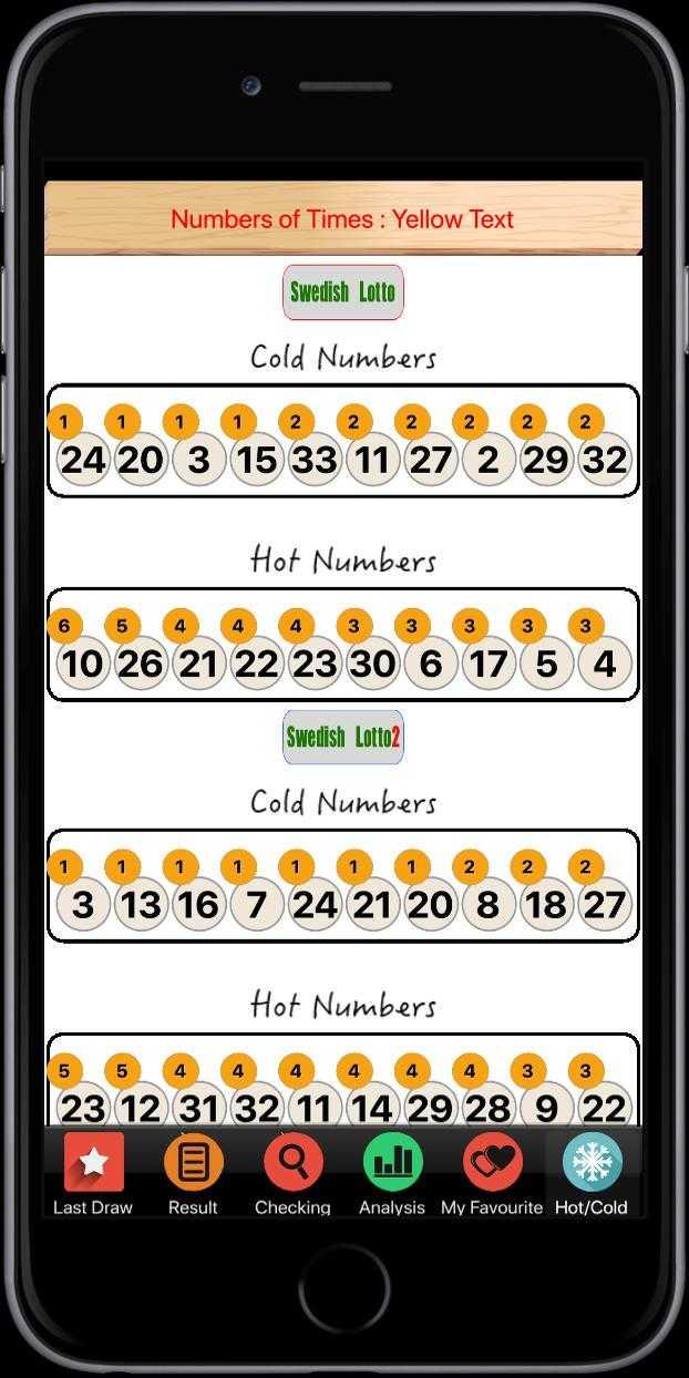 Loteria promocyjna lotto
