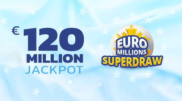 Euromillions prizes & prize fund distribution