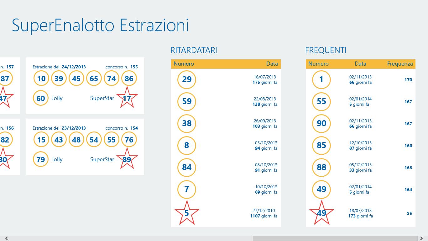Italiensk superenalottolotteri - regler + instruksjon: hvordan kjøpe billett fra Russland | lotteriverden