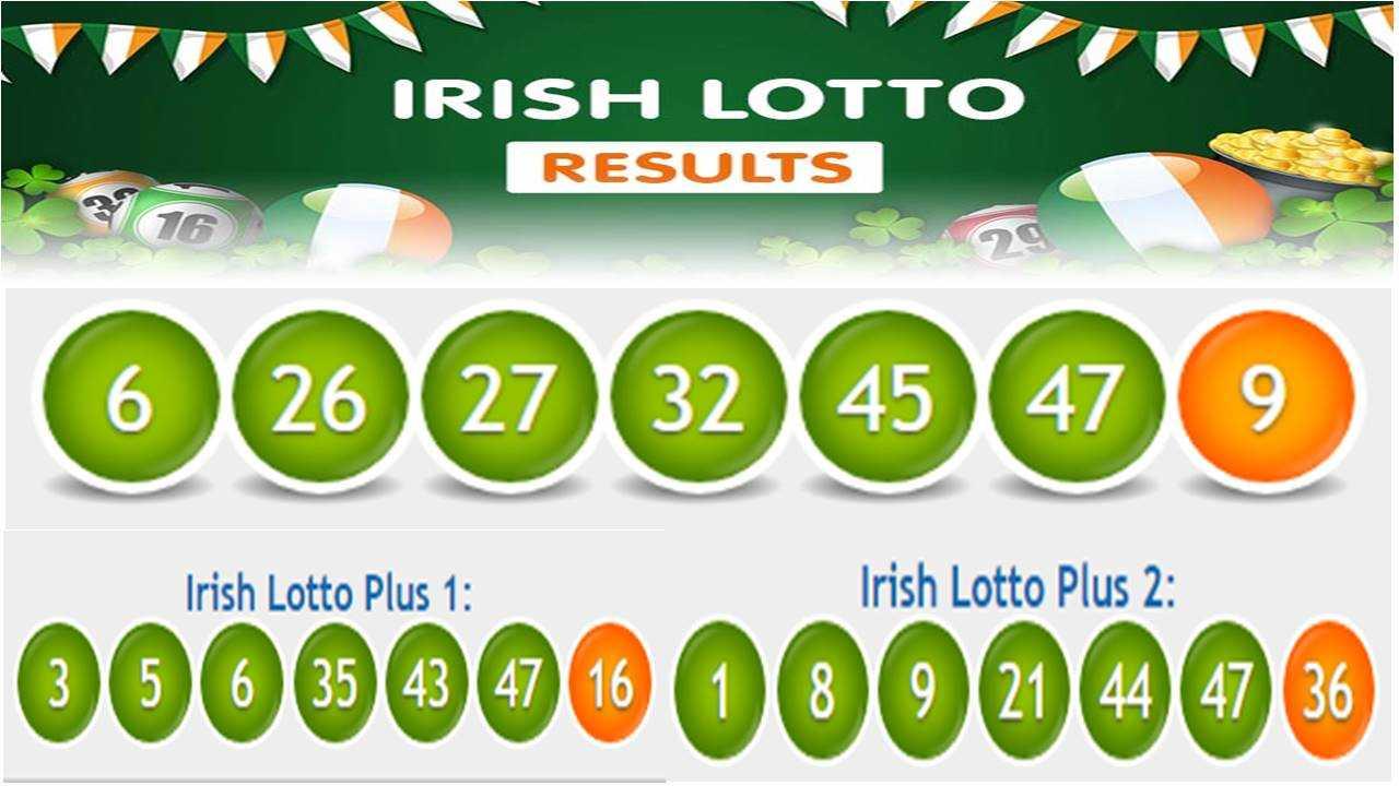 Brit lottó | uk nemzeti lottó | angol lottó